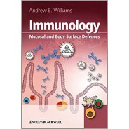 Immunology: Mucosal and Body Surface Defences